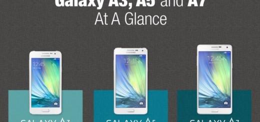 Samsung Galaxy A7, A5 y A3