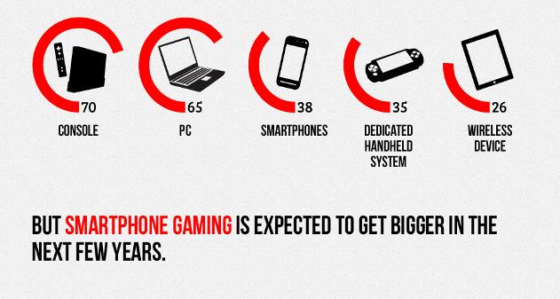 industria de videojuegos