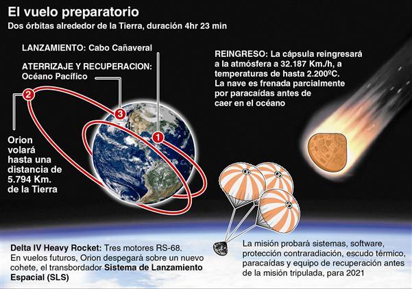 Imagen via: eldia.com.ar