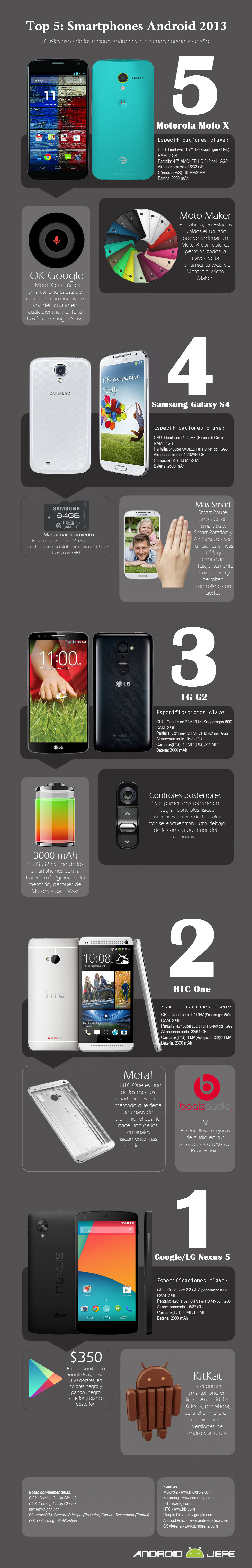 Mejores-Smartphones-Android-2013