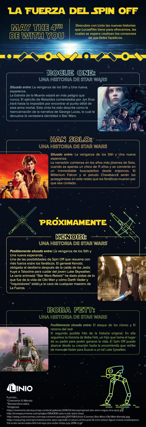Star Wars Spin Off
