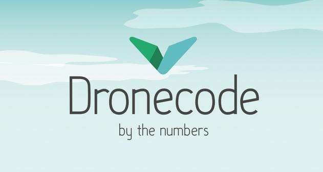 Photo of La Fundación Linux crea el Proyecto Dronecode