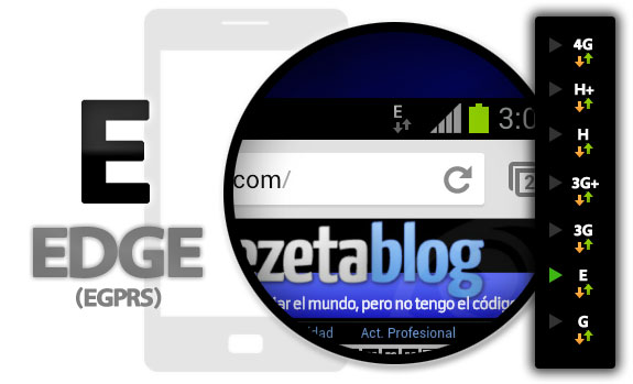 e-edge-egprs