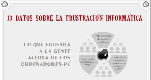 Photo of [Infografía] La informática es frustrante: 13 hechos