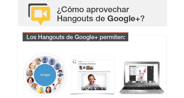 Photo of Hangouts de Google+, aprovéchalos al máximo (Infografía en español)