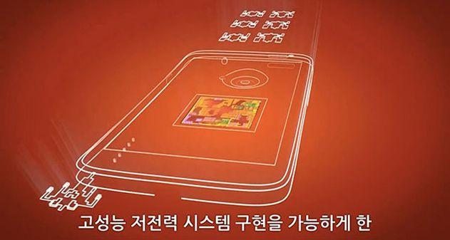 Photo of LG está trabajando en el smartphone más potente hasta la fecha